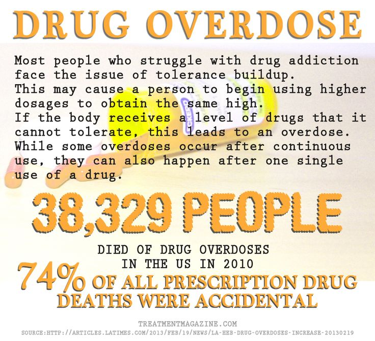 Information and Statistics of Drug Overdose: Drug overdoses are sometimes caused intentionally to commit suicide or as self-harm, but many drug overdoses are accidental, the result of intentional or unintentional misuse of medication. #drugoverdose #addiction #drugabuse #substanceabuse #drugs