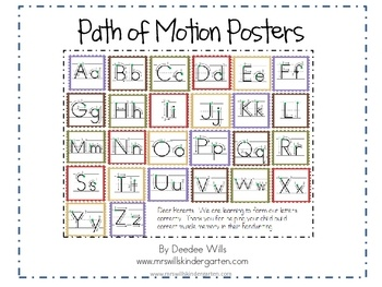 Here are some alphabet path of motion posters to help your students' handwriting.  I have also included a parent copy that can be copied and sent h...Parents Cards, Kindergarten September, Call Kindergarten, Motion Abc, Handwriting For Kindergarten, Abc Parents, Kindergarten Blog, September 2011, Letters Formations
