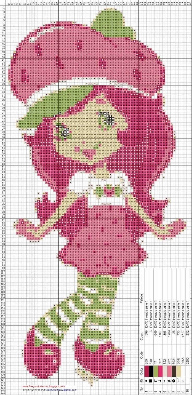 pinterest strawberry counted cross stitch | Strawberry Shortcake