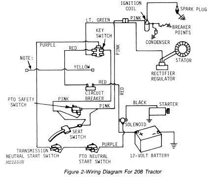 john deere solenoid switch wiring diagram
