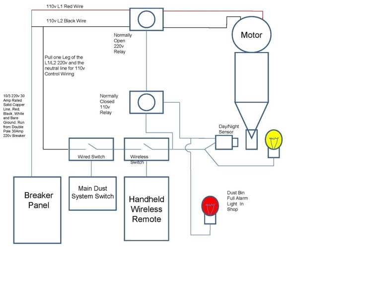 b4e6e9caaf41974980b9f80ba77ca367 best 25 genie garage door ideas on pinterest liftmaster garage genie pro 88 wiring diagram at readyjetset.co