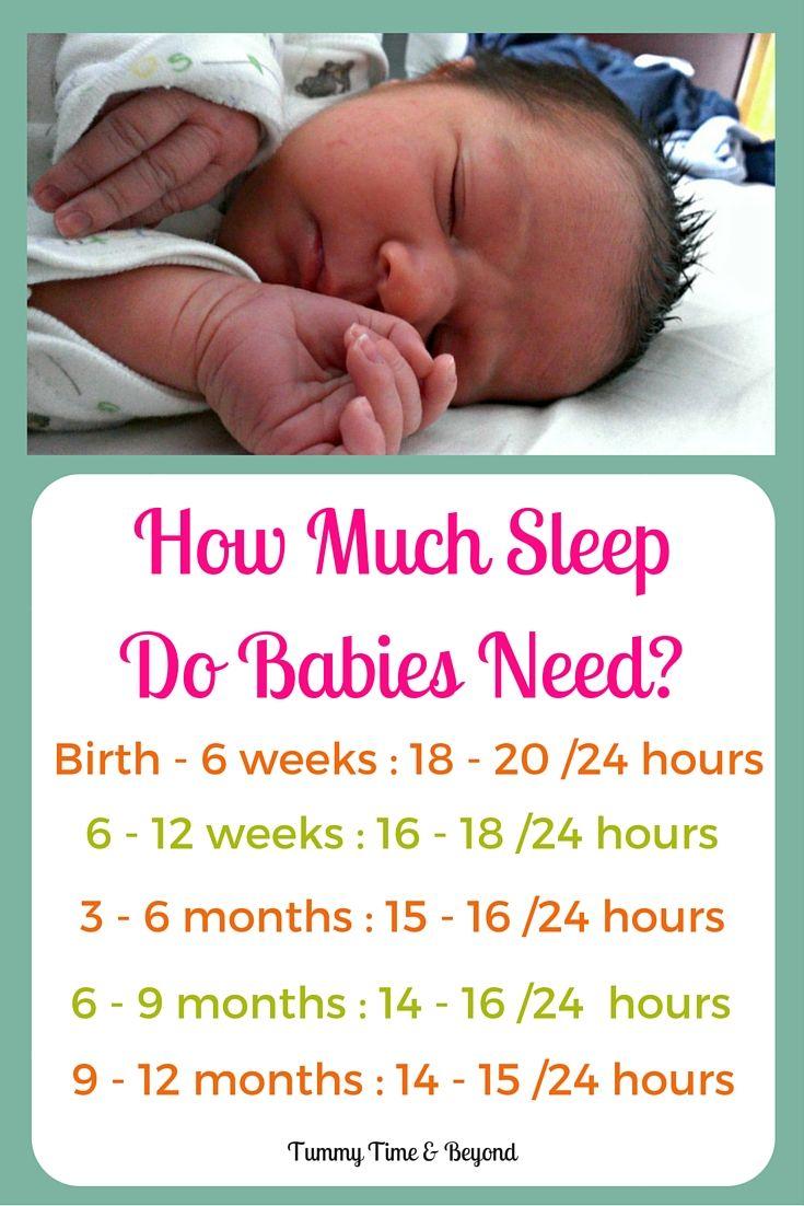 How Much Sleep Do Babies Need?
