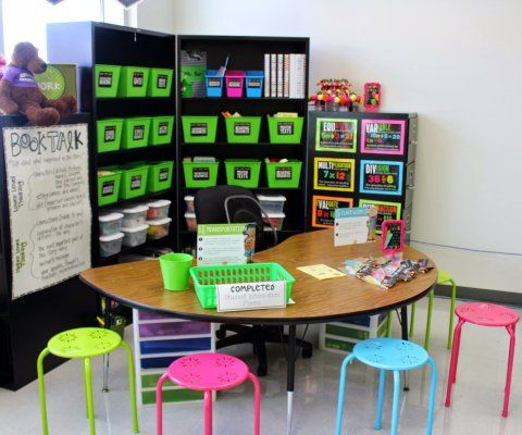 Lots of inspiring classroom decoration ideas
