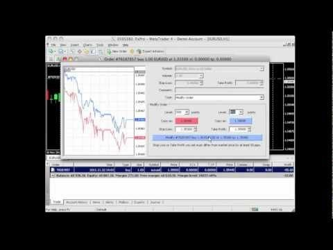 Urban forex 4 tutorials adding indicators and templates