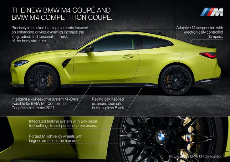 The New Bmw M4 Coupe G82 Sharper Meaner Faster World Premiere