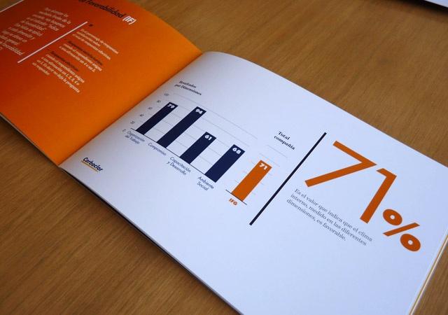 Encuesta Carboclor - Publicación encuesta de clima  Para comunicar los resultados y agradecer la participación de todos los empleados en la Encuesta de Clima 2010, desarrollamos un folleto de 24 páginas, donde se informó detalladamente cada resultado, objetivos y metodología de medición. Trabajamos en el concepto, contenido y diseño.