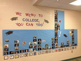 Bulletin board of where all the teachers went to college...great idea!