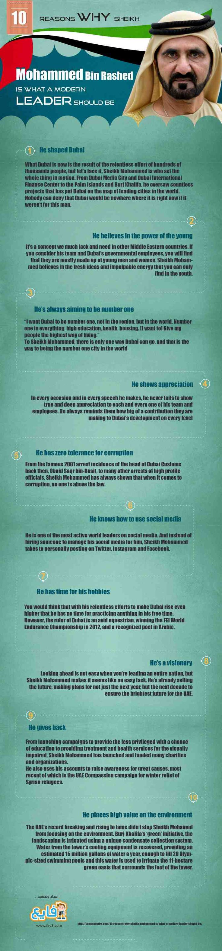Ten Reasons Why Sheikh Mohammed Bin Rashed is What a Modern Leader should be #infographic