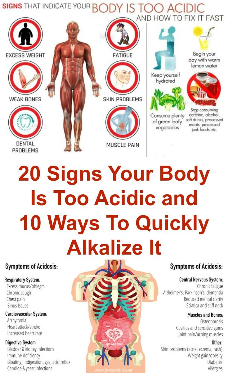 Over acidification of the body is the single underlying cause of all disease when