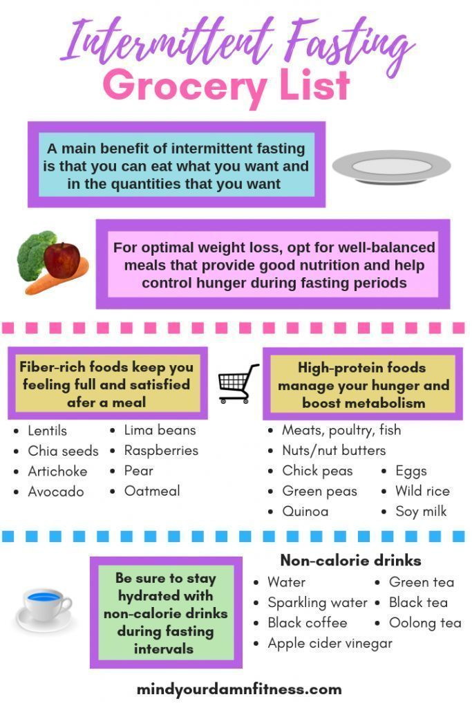 What To Eat When Intermittent Fasting | Diet | Intermittent