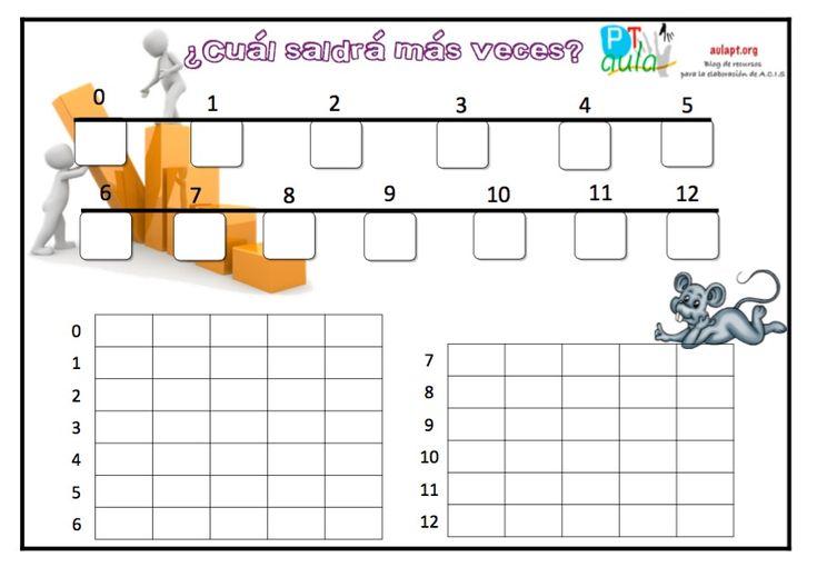 Nuevo juego de tablero, esta vez para introducir a los alumnos en la probabilidad y el azar. REGLAS DEL JUEGO Juego de dados. Se divide la clase en grupos de 5 alumnos y se les entrega a cada grupo un par de dados. Cada grupo tira 5 veces el par