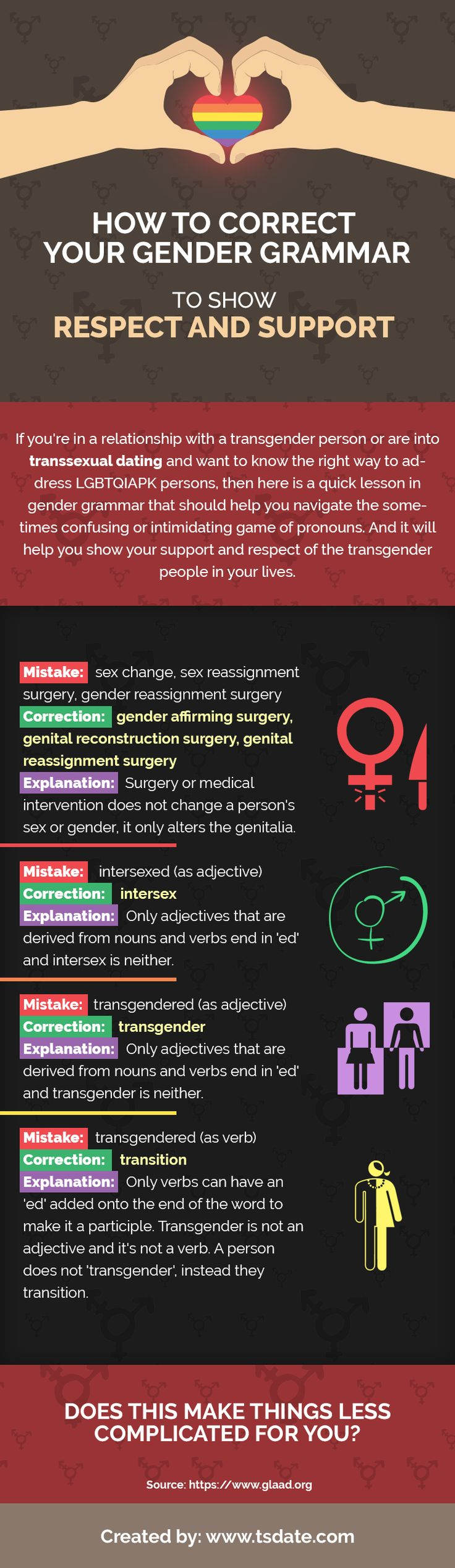 If you're into transsexual dating, you should be aware of these gender terms.