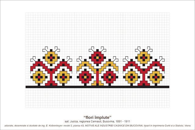 Romanian folk motifs