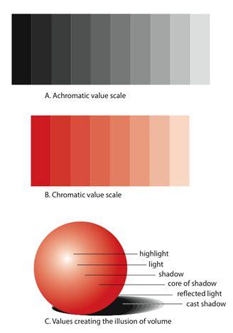 Value scales (color has value)