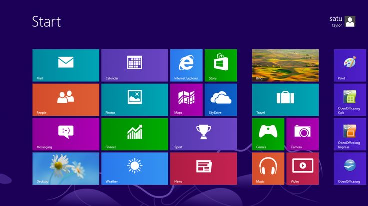 Know Your Windows 8 Better