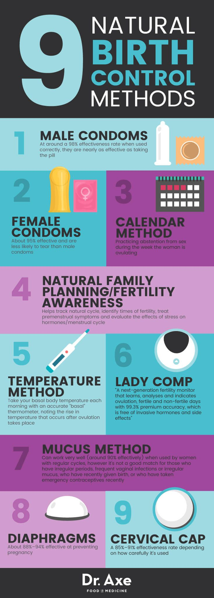Natural birth control methods - Dr. Axe http://www.draxe.com #health #holistic #natural