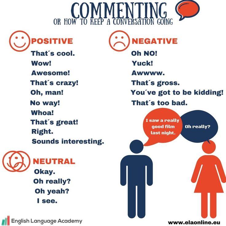 Anglická slovná zásoba, Angličtina slovíčka, Anglické frázy, konverzácia, English Vocabulary