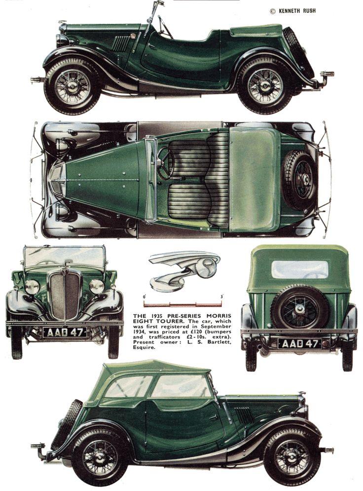 Morris Eight   SMCars.Net - Car Blueprints Forum