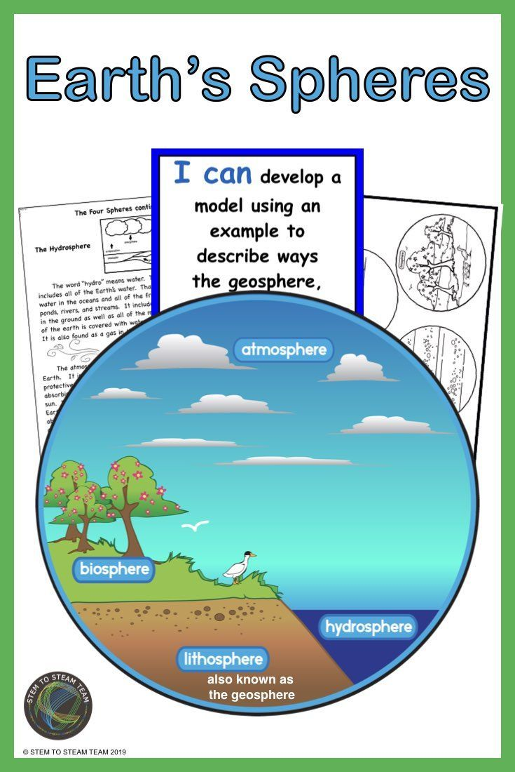 With These Ngss Lessons Students Will Learn About All Four Of The Earth S Spheres Earth Projects Middle School Science Resources Middle School Science Teacher