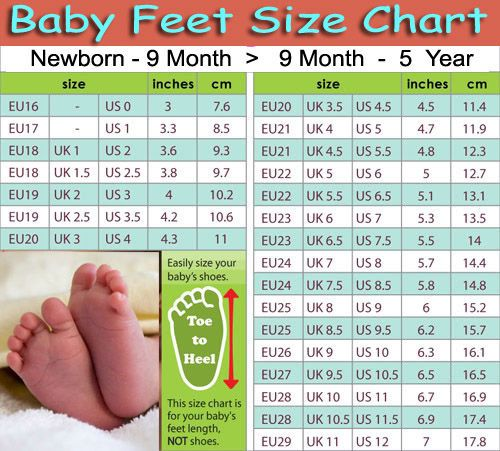 Infant foot sizes - useful for sock knitting                              …