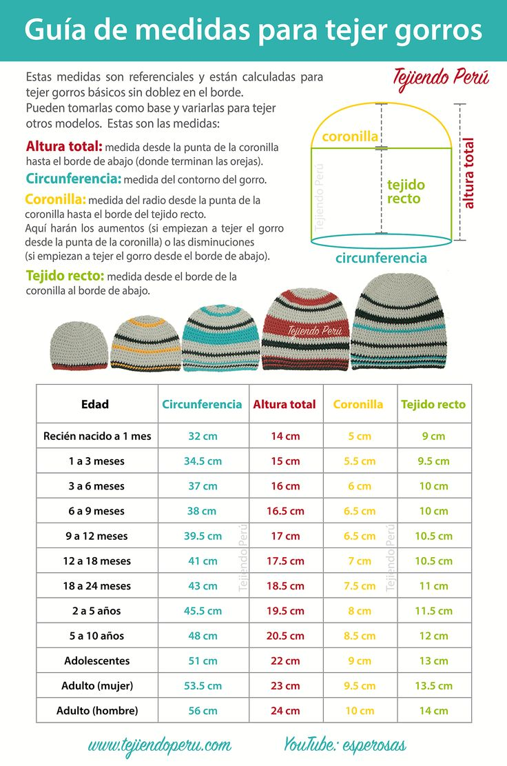 464 best Punto a dos agujas Gorros images on Pinterest | Crocheted ...