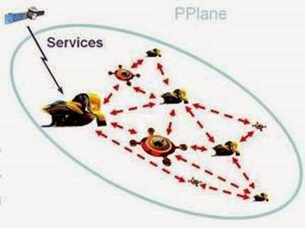Europa quer substituir carros por sistema de transporte aéreo pessoal Europa quer substituir carros por sistema de transporte aéreo pessoal . . . . O objetivo do projeto é ambicioso: um novo paradigma para o transporte aéreo. Veja em detalhes neste site http://www.mpsnet.net/portal/ciencia/ciencia018.htm