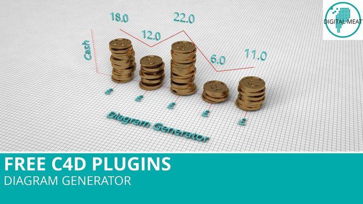 Free C4d Plugins  Diagram Generator