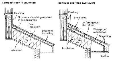 By using spray foam insulation, air movement through the