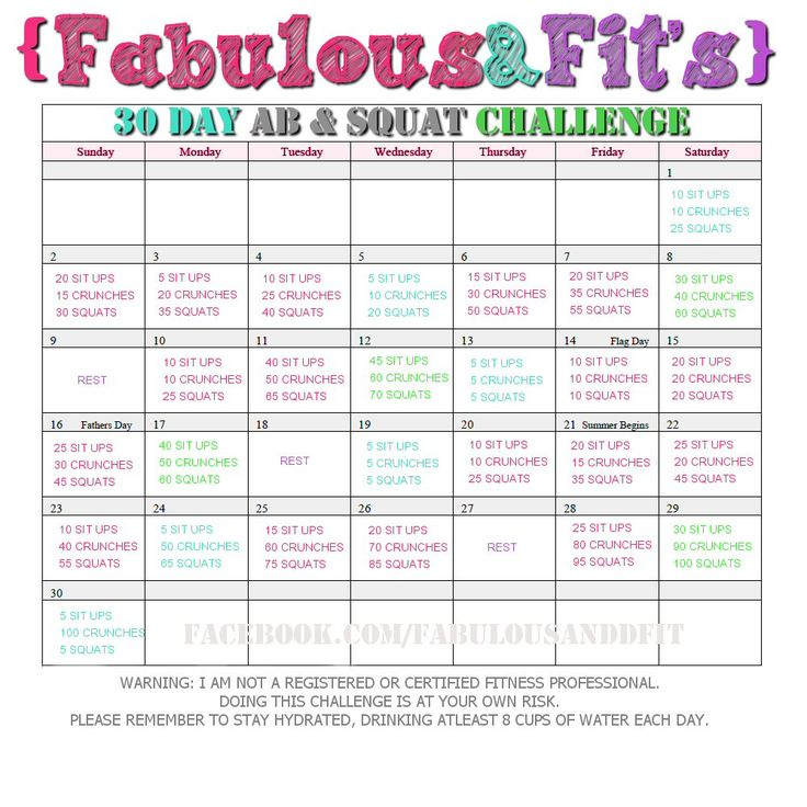 Ab & Squat Challenge...I'm planning on doing this in combination with the 30-day arm challenge.  We'll see what happens when I combine the challenges with my gym and Sculpt routine!