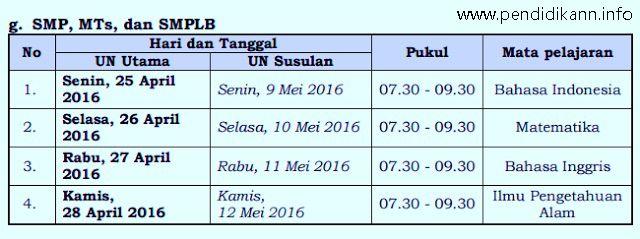 Latihan Soal UN SMP/MTS 2016 | http://www.pendidikann.info/2016/01/latihan-soal-un-smpmts-2016.html
