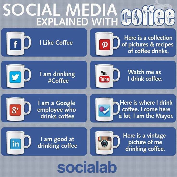 Coffee & social media, BeSeen Marketing's perfect combination! www.opddesign.co.uk