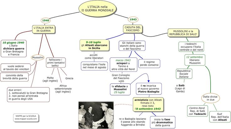 italia+seconda+guerra+mondiale.+lui.+mappe-scuola.com.jpg (1600×897)