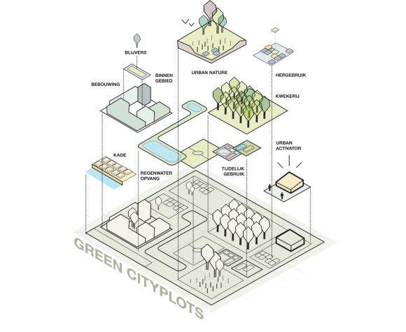 steven-delva-landscape-architects-landschapsarchitecten-buiksloterham-de-alliantie-ninedots-studio-amsterdam-antwerpen-zelfbouw-stedenbouwku...