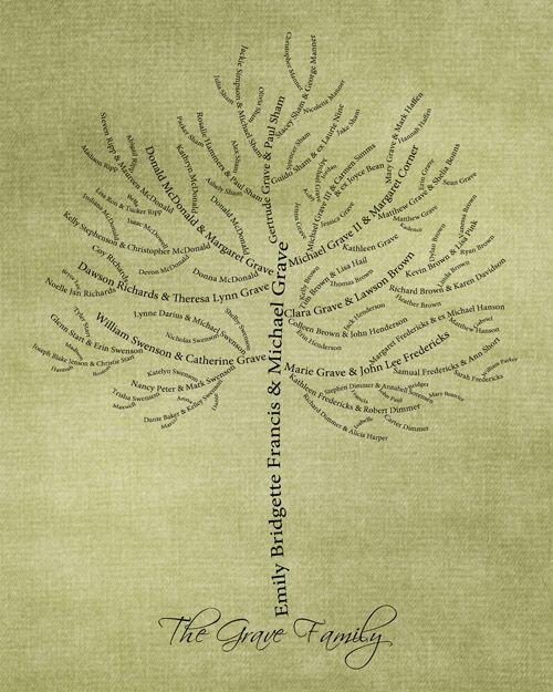 10 best family tree art images on pinterest family history custom family tree art mothers day gift idea easter or great birthday gift for grandma and negle Image collections
