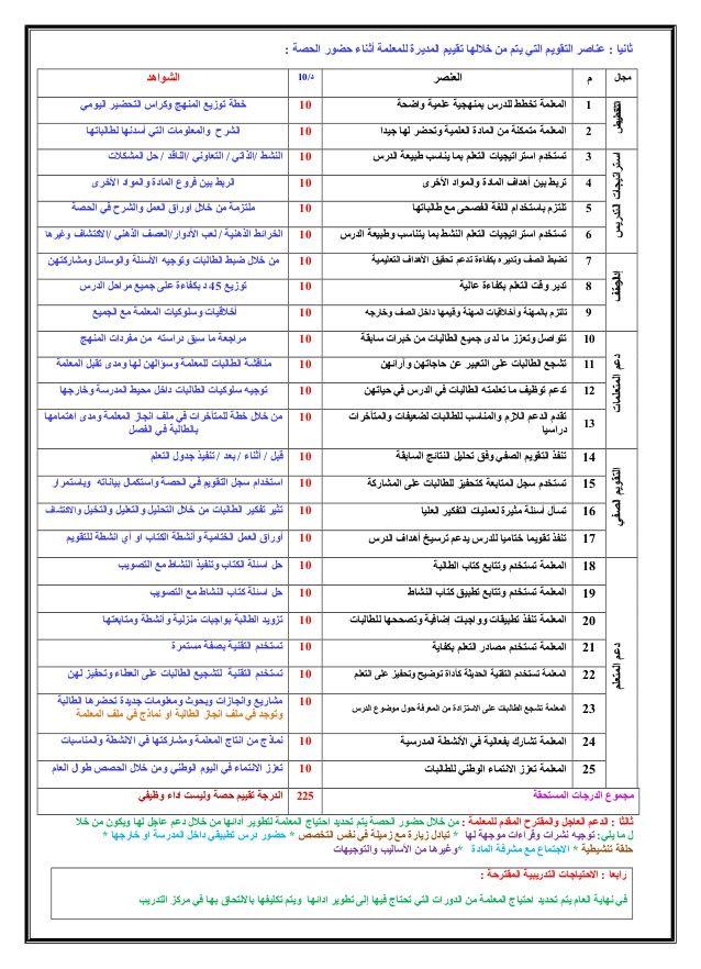 ثانيا عناصر التقويم التي يتم من خللها تقييم المديرة للمعلمة أثناء حضور الحصة مجال م العنصر د 10 الشواهد التللختدطري Classroom Bullet Journal Journal