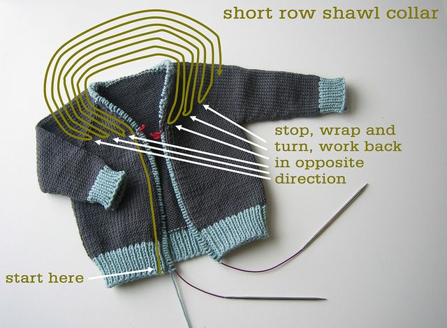 shortrow-overview by tincanknits Gramps cardigan