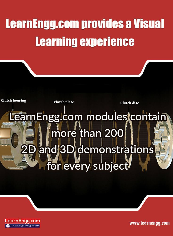 LearnEngg.com modules contain more than 200 2D and 3D demonstrations for every subject. [Click on the image] #3dm #learnengg #3d