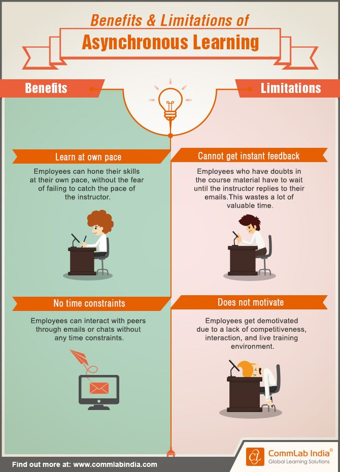 """limitations and constrains of marketing """"marketing"""" is defined by wikipedia as """"the process by which companies create customer interest in goods or services through which companies build strong customer relationships and creates value for their customers and for themselves"""" start with a marketing plan – identifying the customer and their needs and wants since the essence of business is fulfilling a need it is an."""