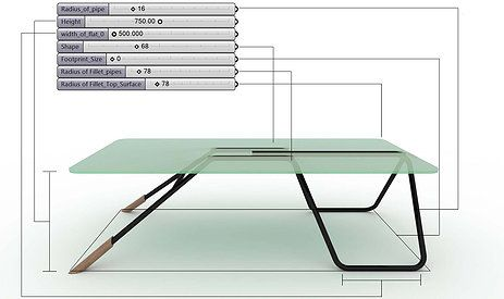 Parametric table. Customizable variables.