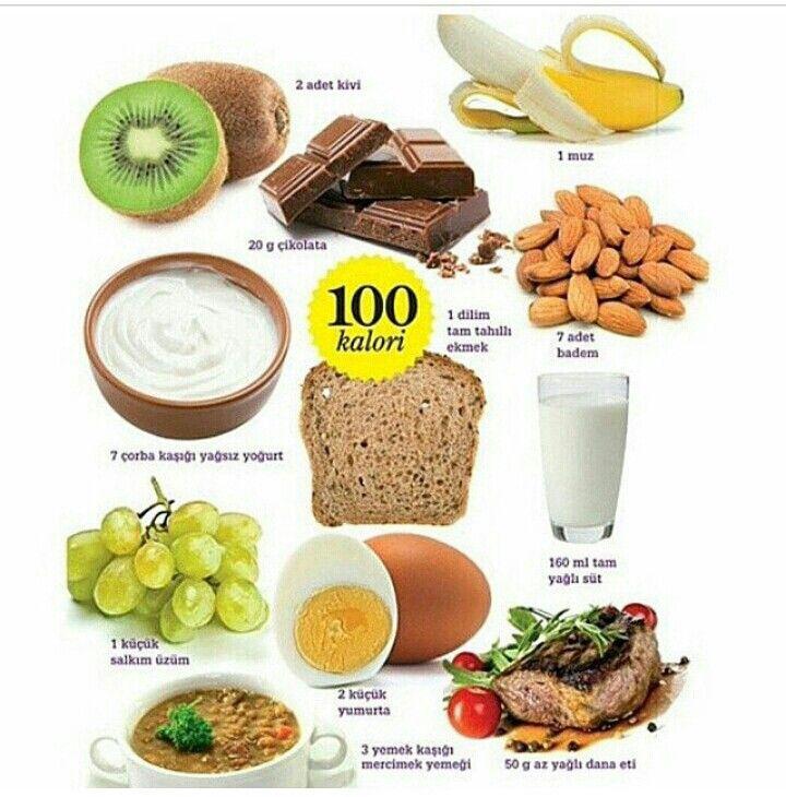 100 kalori