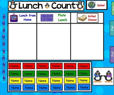 Lunch Count and Attendance for SMARTboard - BUNDLE for ENTIRE YEAR