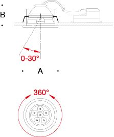LED-Kompakttiefstrahler für externe Netzteile · BEGA