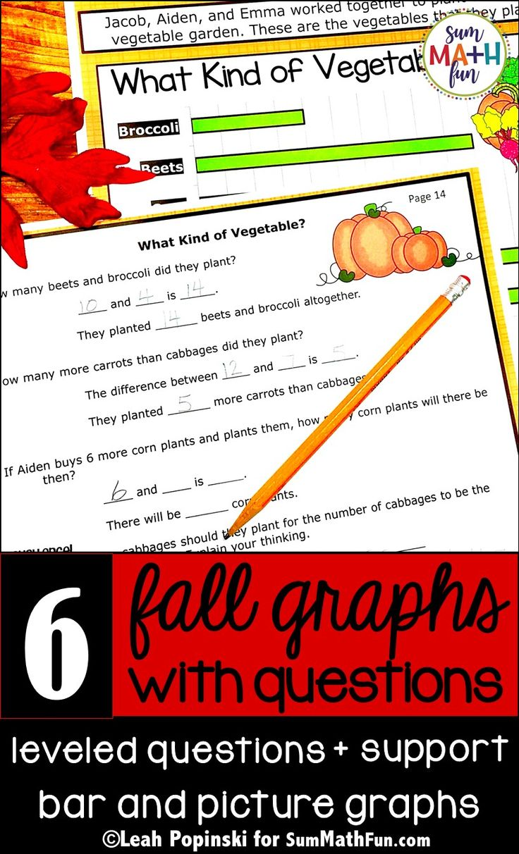 """Do your kids need more graphing practice? These bar graphs and picture graphs have questions with leveled support for independent work, small group, or RTI. There is a beginning story for interest and context about three friends who visit Farmer Mack's fall garden.  Why you'll LOVE it! •""""Cute and engaging."""" -Gina •""""Thanks for so many graphs. This is a great resource."""" -Suzan •""""This was a great resource to review graphing with my kiddos!""""-Jessica. #graphs #graphing #fall #picturegraphs…"""