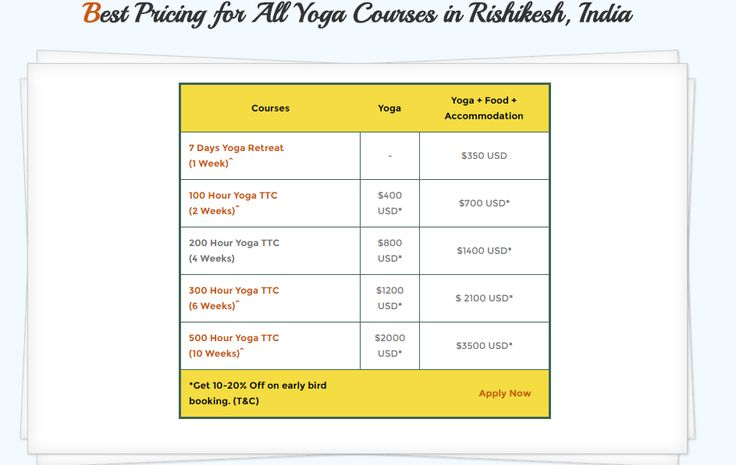 Om Shanti Om Provides Best Pricing for All Yoga Courses in Rishikesh, India   Apply Now :- http://omshanti-om.com/apply-for-yoga-course.html