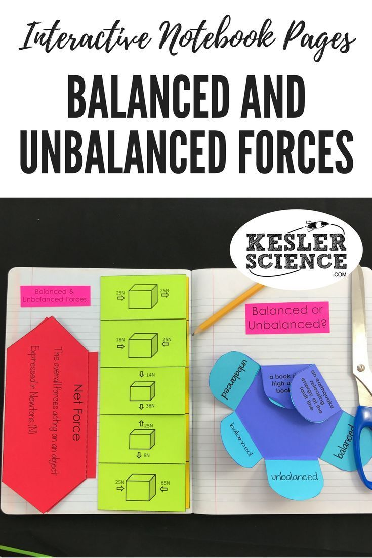 Force And Motion Interactive Notebook Pages Print And Digital Versions Interactive Notebooks Interactive Science Notebook Force And Motion