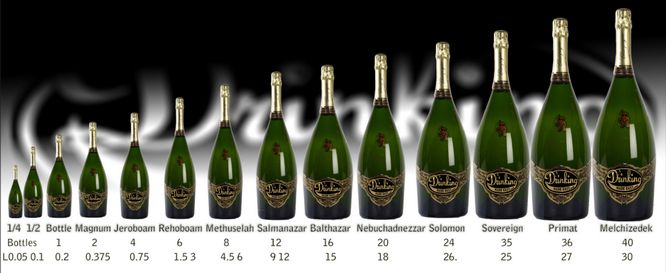 champagne bottles WHY ARE THE BOTTLE SIZES NAMED AFTER OLD TESTAMENT FIGURES?