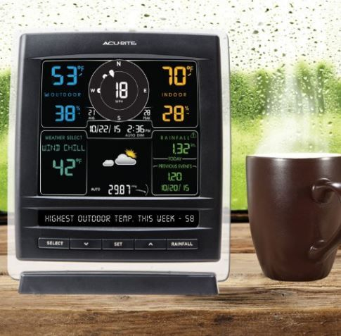A Complete Weather Environment System to Monitor Temperature, Humidity, Rain, Wind Speed and Direction