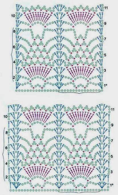 Ganchillo suéter: Crochet Lace Cardigan gratuito Patrón - Elegante