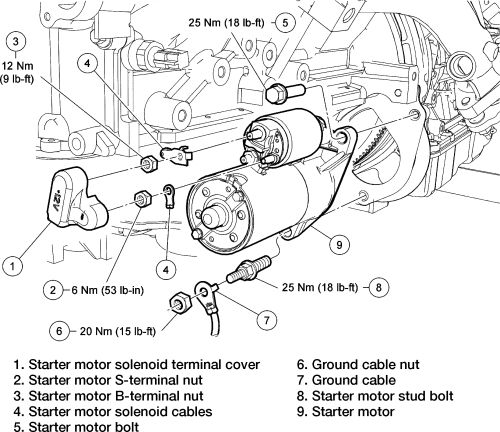 Starter Diagram Ford F150 1997 2003 Pinterest Cars