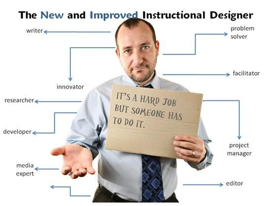 17 Best images about instructional design on Pinterest ...